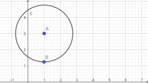 Beispiel Kreis